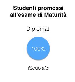 diploma online di stato promossi